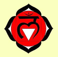 chakra racine - Mulhadara