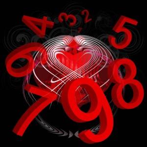 la numerologie
